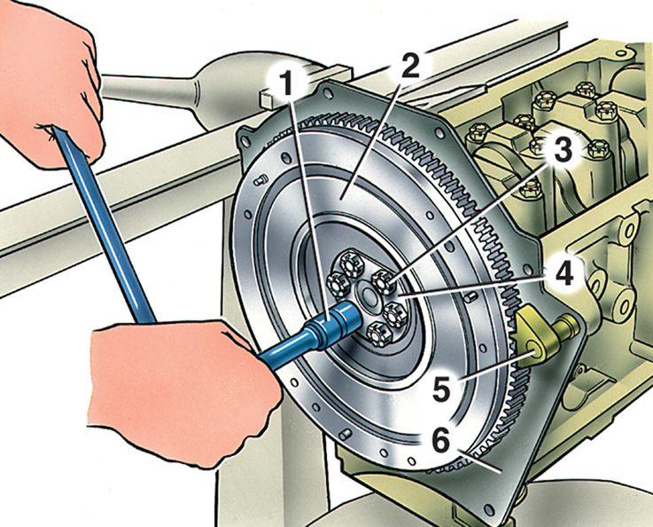 1 – ключ; 2 – маховик; 3 – болт крепления маховика; 4 – шайба; 5 – фиксатор для удержания маховика от проворачивания; 6 – передняя крышка картера сцепления.