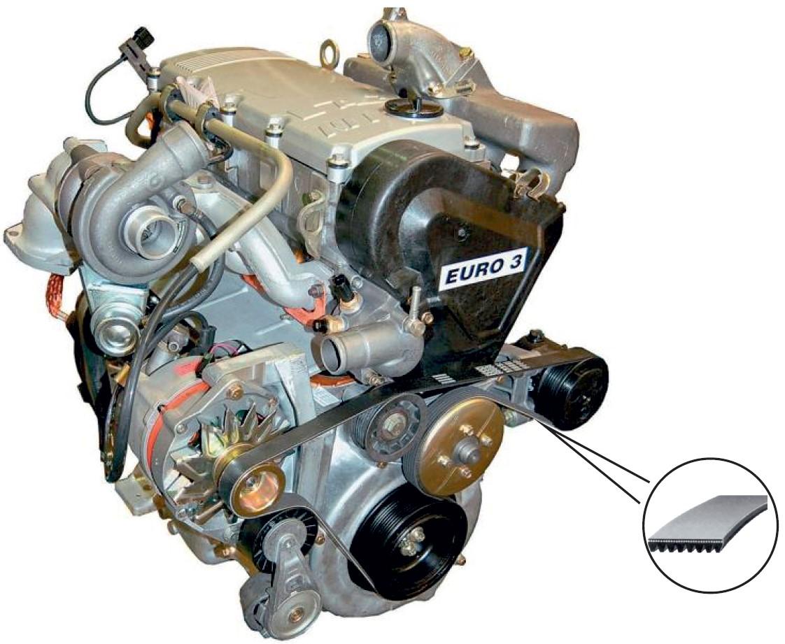 Двигатель с поликлиновой ременной передачей