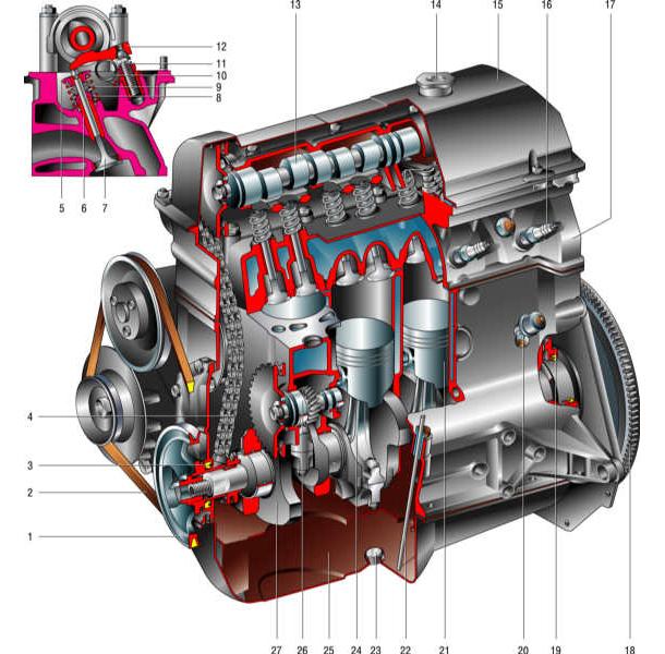 Устройство двигателя ВАЗ 2106