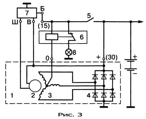 gener17 - Электрическая схема автомобильного генератора