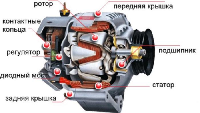 gener2 - Электрическая схема автомобильного генератора