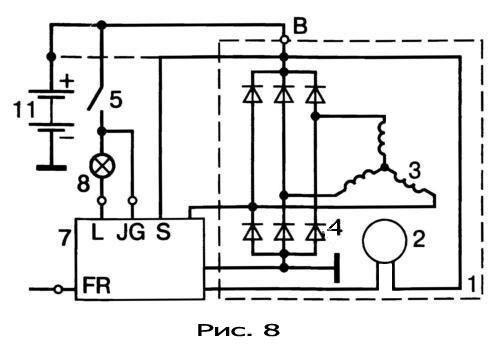 gener21 - Электрическая схема автомобильного генератора