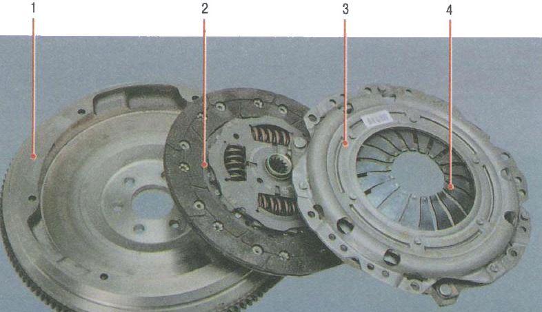 Рис. 3 Жесткая связь маховика 1 с диском сцепления 2