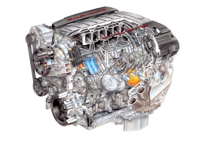 Разрез двигателя с нижним расположением распредвалов