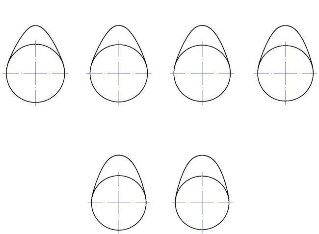 Геометрические формы кулачков