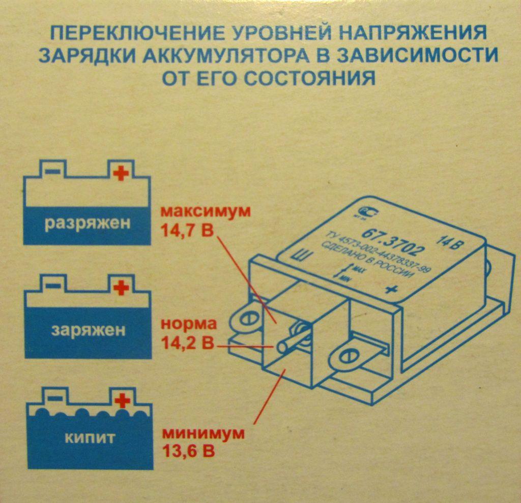 rele18 1 1024x990 - Схема подключения регулятора напряжения к генератору