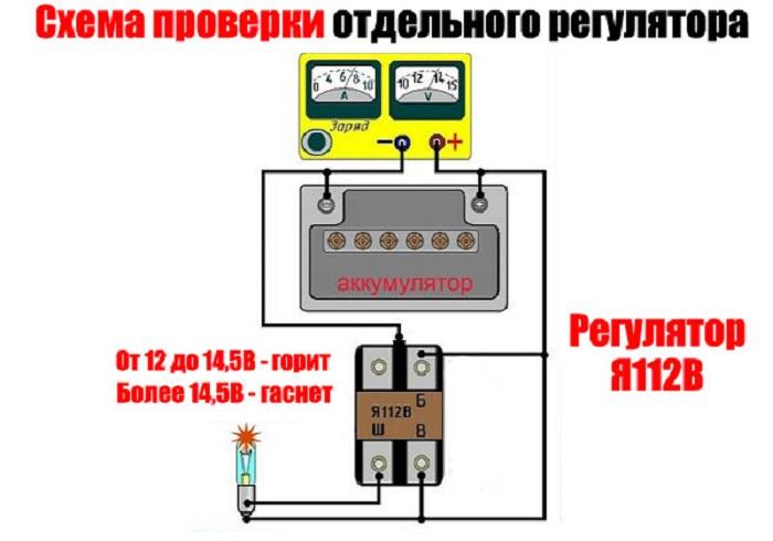 rele23 - Схема подключения регулятора напряжения к генератору