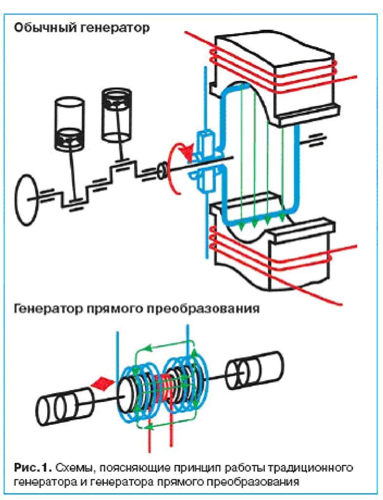 Схема реле регулятора 1213702