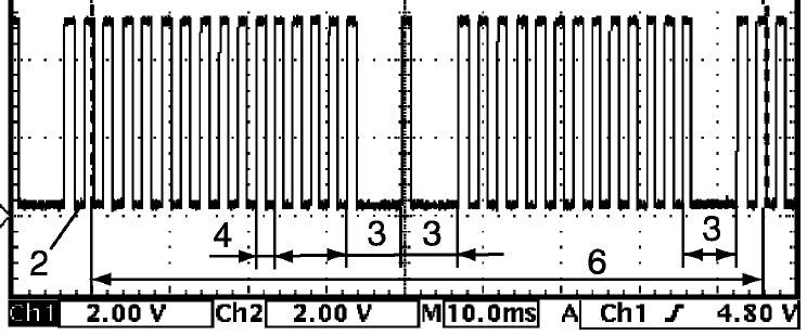 Диаграмма осциллографа для датчика кленвала с диском синхронизации 36-6