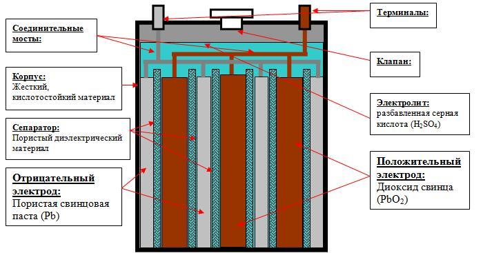 Схема аккумулятора