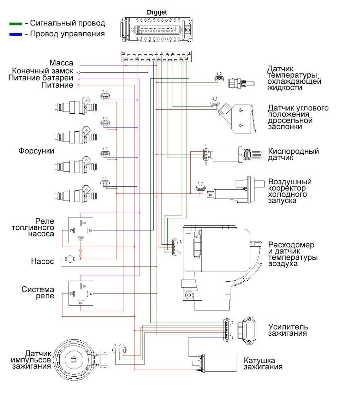 Эбу ваз 21074 инжектор