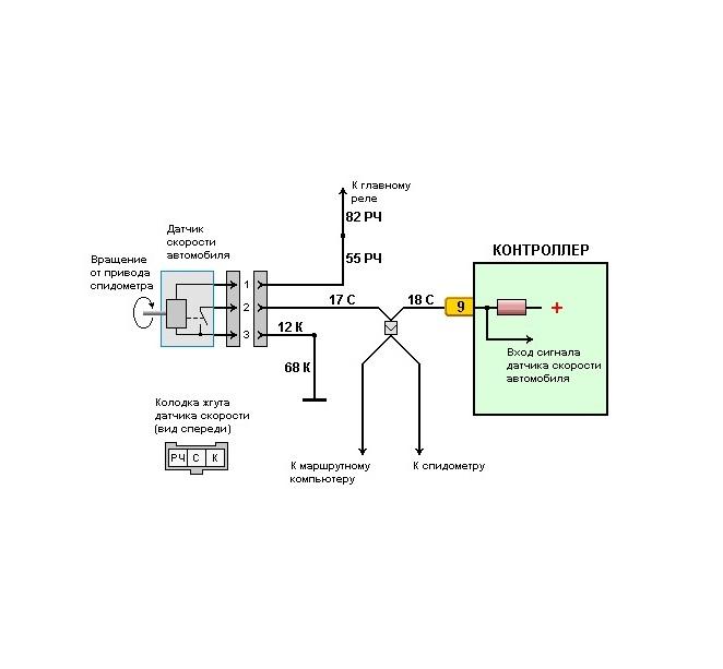 Схема контактов датчика скорости