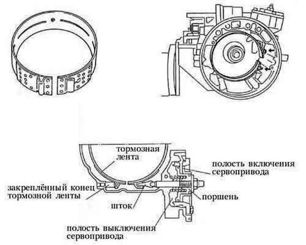 Схематическое изображение механизма блокировки