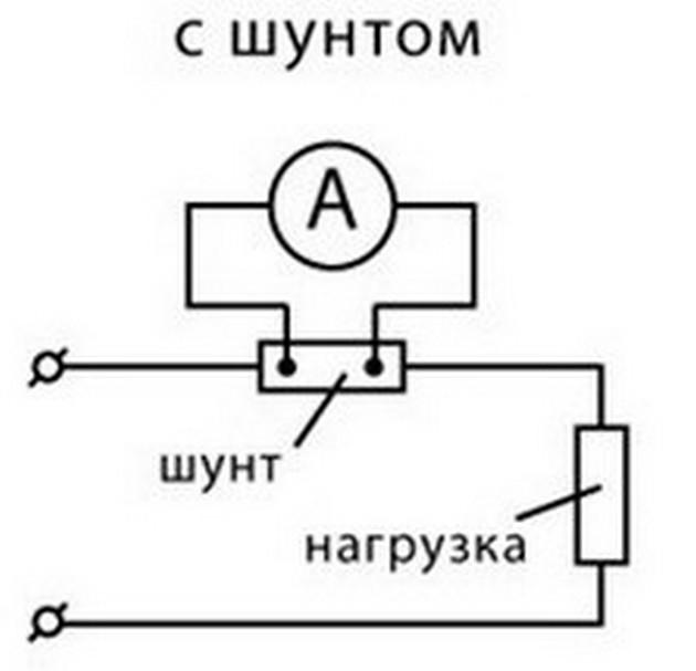 Измерение силы тока в цепи с помощью шунта