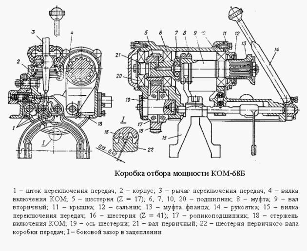 КОМ-68Б