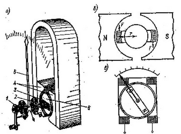 Магнитоэлектрическая система