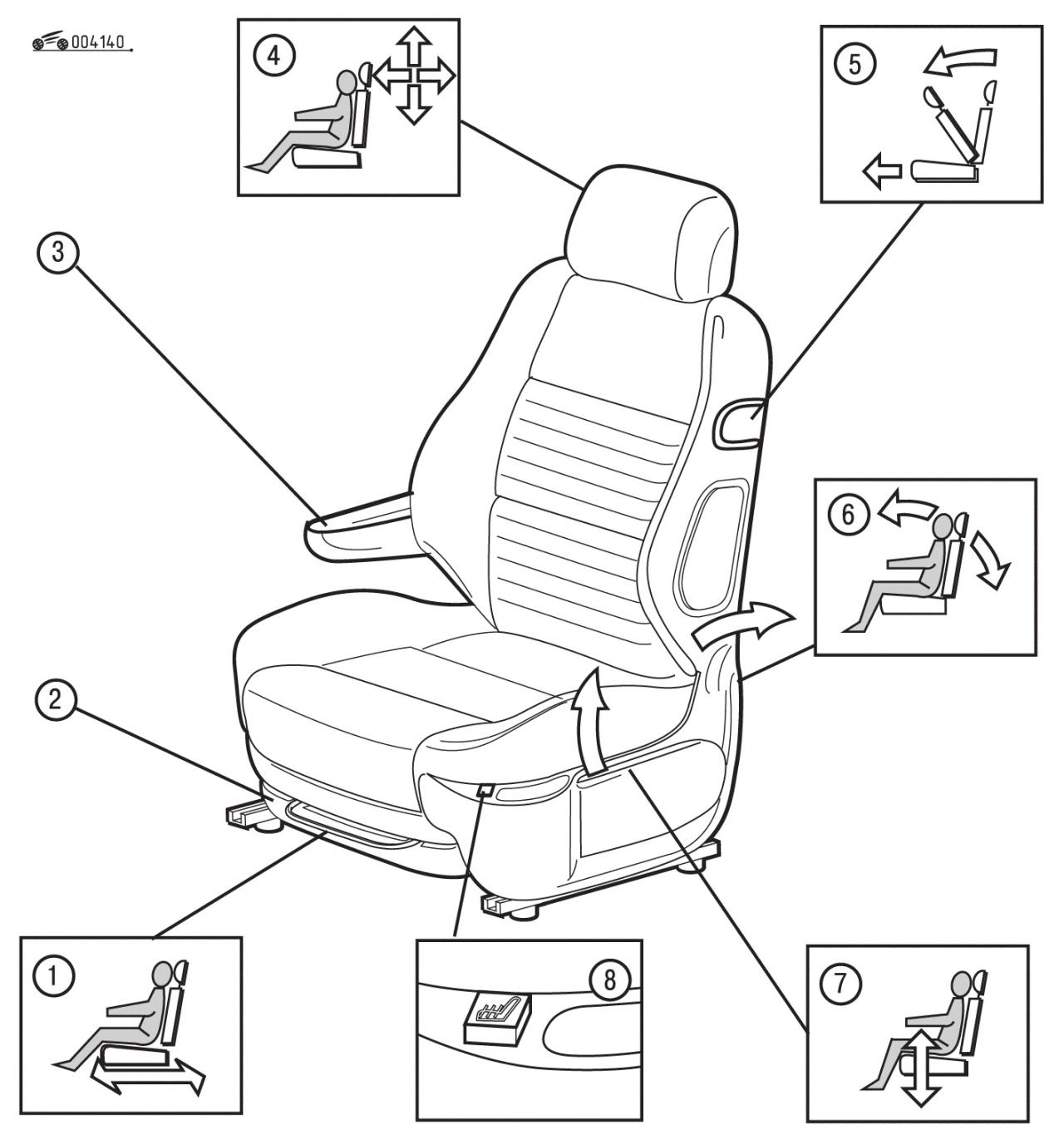 Регулировка сиденья