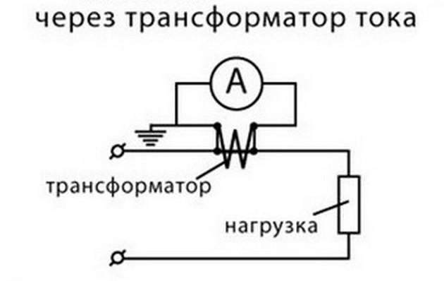 Создание гальванической развязки с помощью измерительного трансформатора