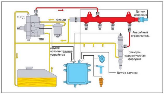 strukturnyj-vid-toplivnoj-sistemy.jpg