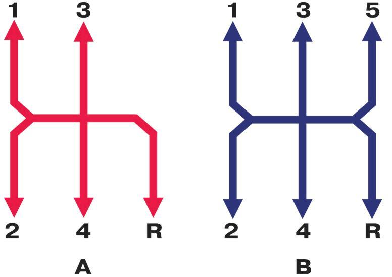 Варианты схем переключения передач