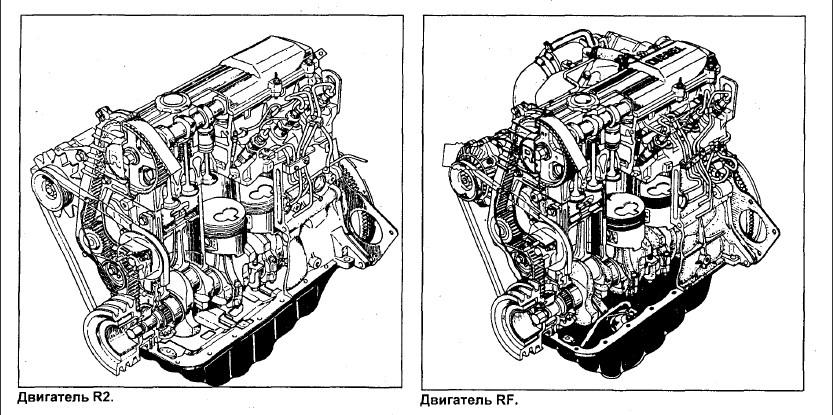 Моторы одной серии R2 и RF