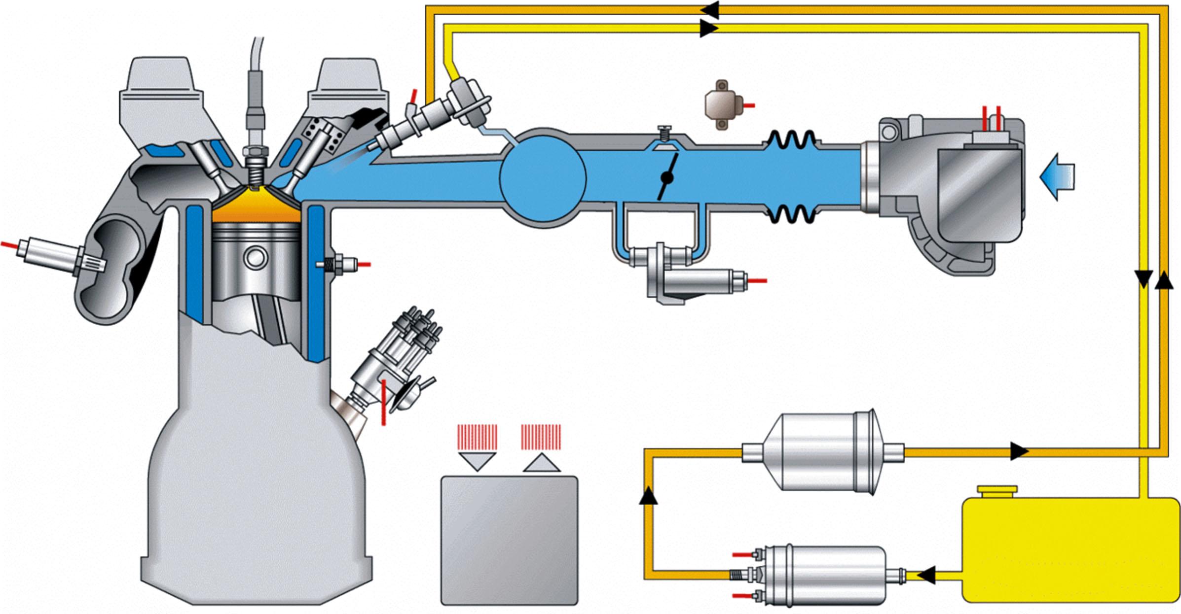 Схема точечного впрыска SPFI