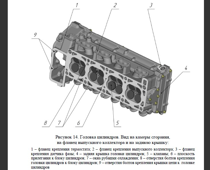 ГБЦ ЗМЗ 409