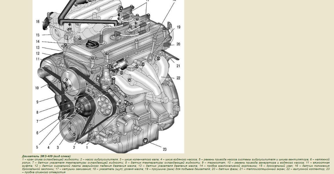 Конструкция двигателя ЗМЗ 409