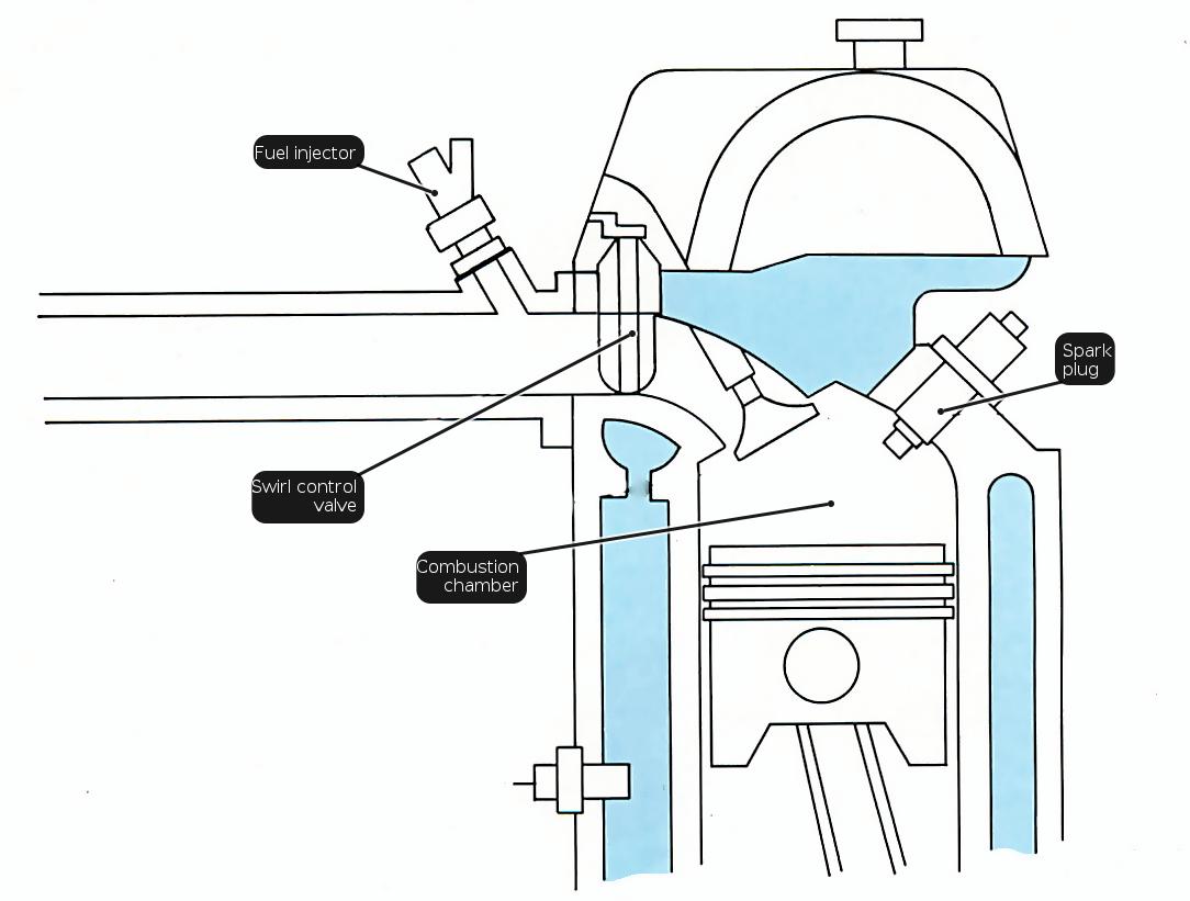 Система LeanBurn