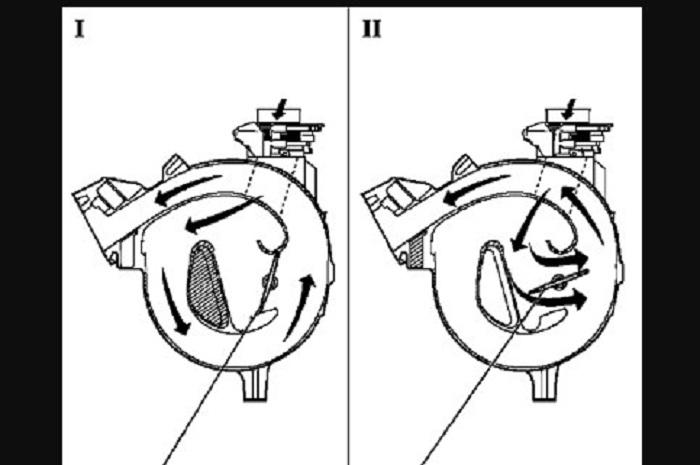 Схема изменяемой геометрии впускного коллектора VIS