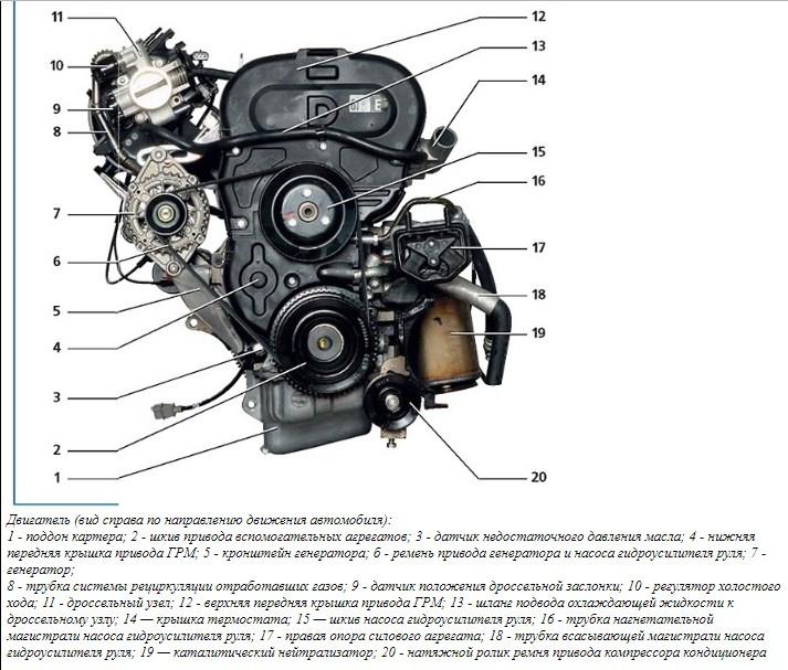 Схема навесного оборудования F16D3