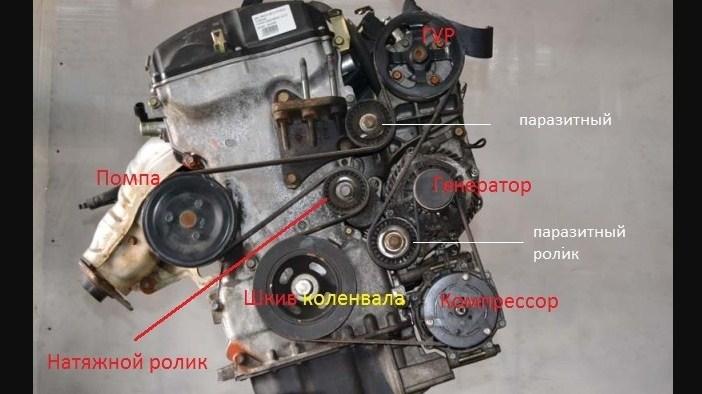 Схема приводов навесного оборудования