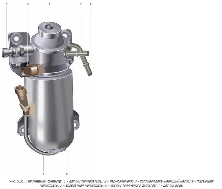 Топливный фильтр дизеля