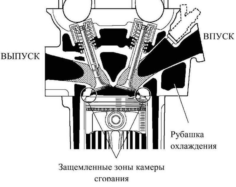 Конструкция камеры сгорания