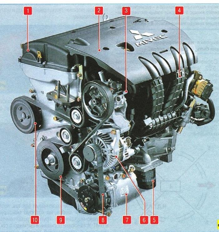 Конструкция мотора 4B12