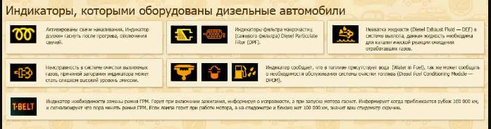Информационные значки дизельных авто
