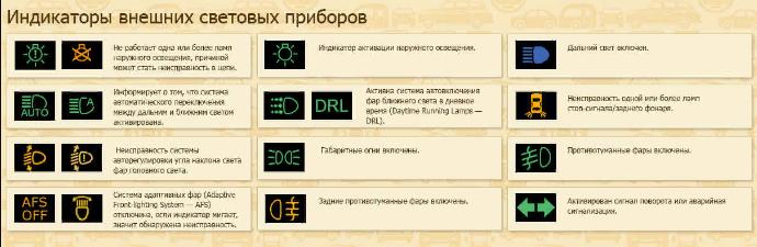 Значки световых приборов