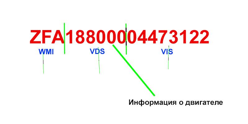 VDS информирует о моделе двигателя