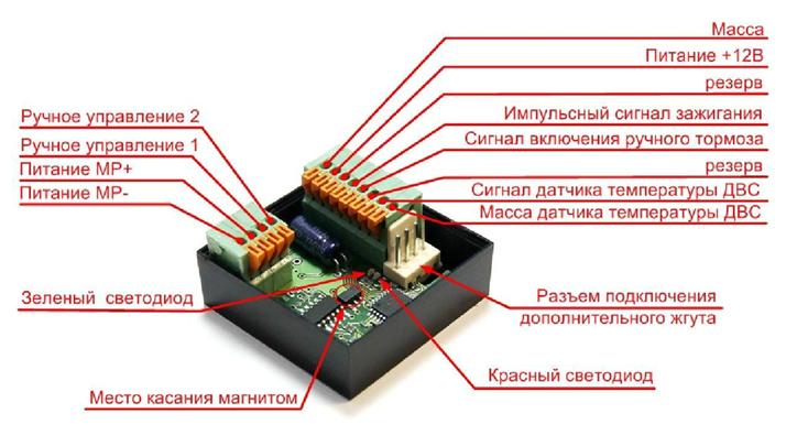 Блок управления «САДКО-2»