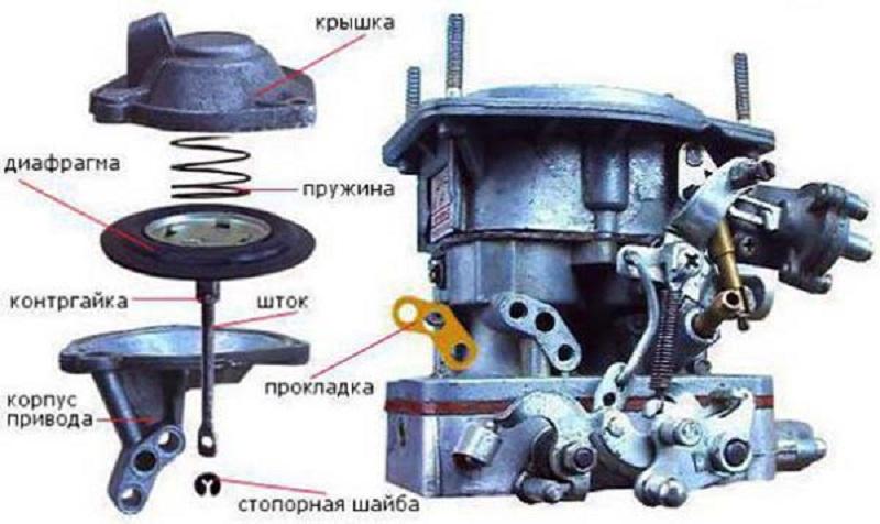 Диафрагма карбюратора ВАЗ 2105