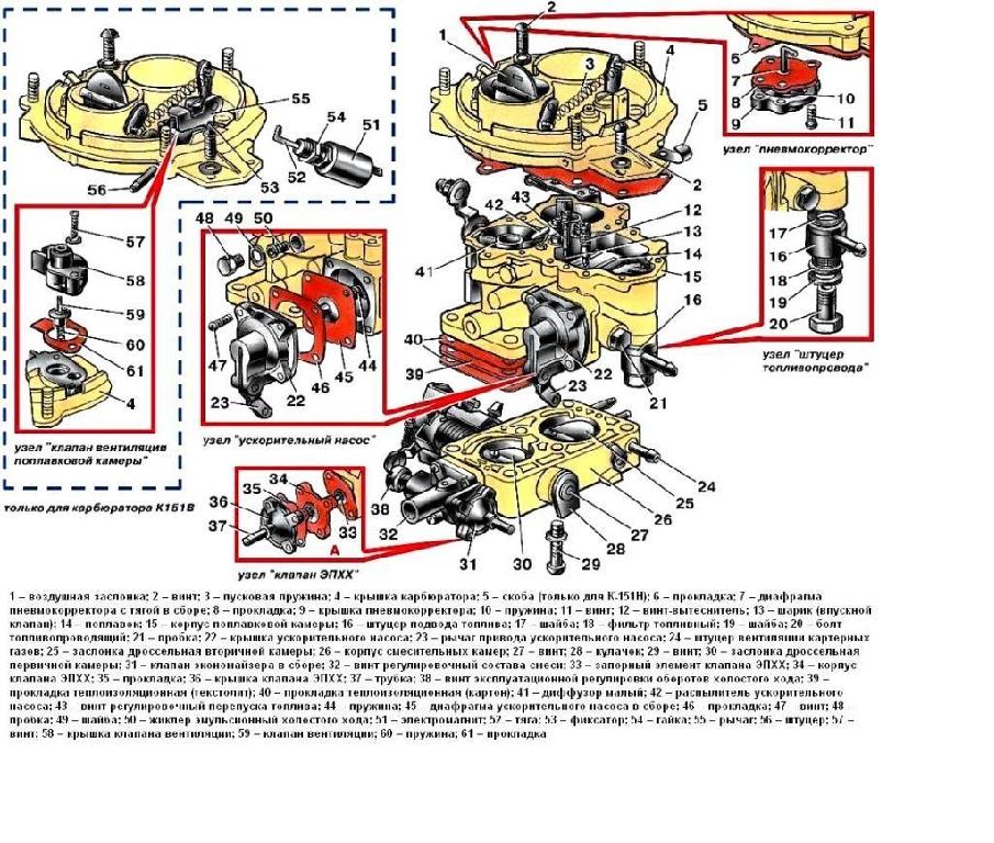 Устройство карбюратора К151