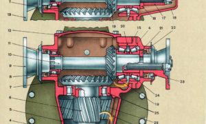 Угловой редуктор: устройство, назначение и принцип работы