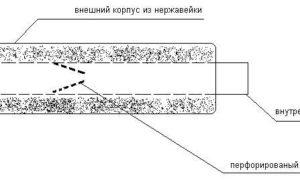 Пламегаситель: описание устройства и разновидностей