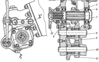 Применение коробок отбора мощности на автомобилях
