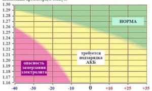 Ареометр: принцип работы и известные разновидности