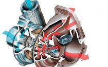 Двигатель PSA (BMW) ЕР6 1,6 л/120 л. с.