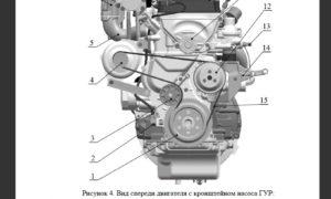 Двигатель ГАЗ ЗМЗ 409 2,7 л/112 – 143 л. с.