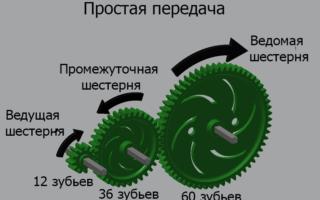 Редуктор: особенности конструкции