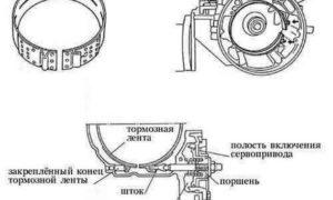 Тормозная лента АКПП: регулировка своими руками